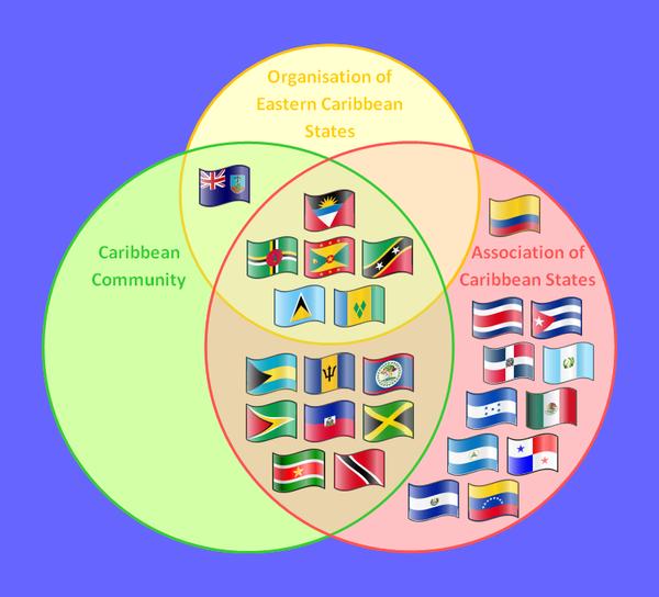 OECS-logo